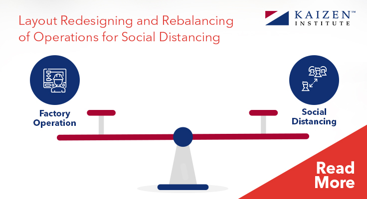 Layout redesigning and rebalancing of operations for social distancing